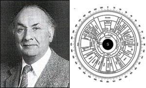 Iridologia contemporanea e il dott. Siegfried Rizzi-300x180