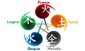 I cinque elementi-300x180