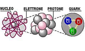 Le particelle vengono scoperte una dopo l'altra-300x180