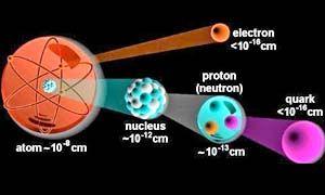 L'elemento base della materia-300x180