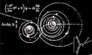 Domina la fisica quantistica-300x180