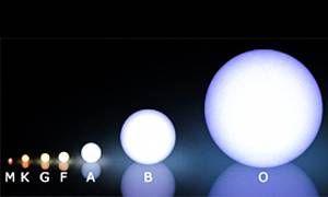 Che cosa succede alle stelle-300x180