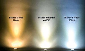 consigli illuminazione-2-300x180