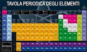 tavola periodica-1-300x180