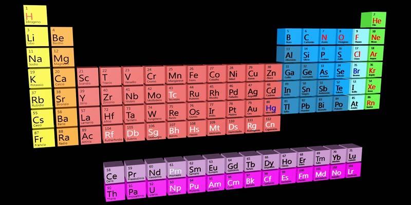 tavola periodica-6-800x400