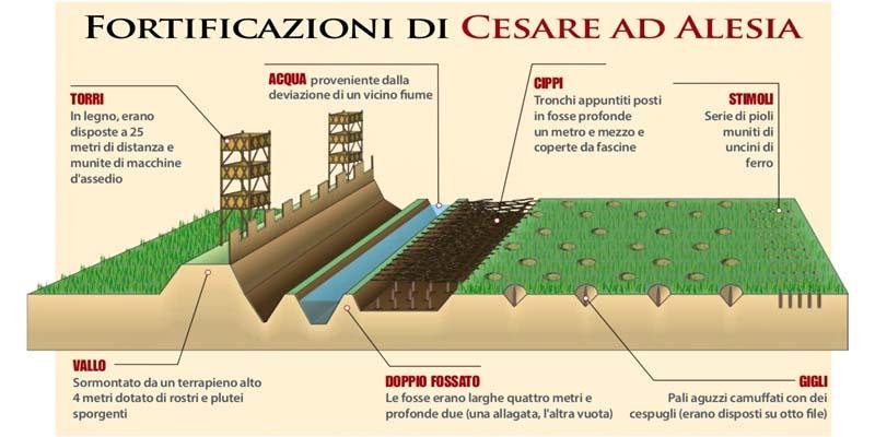 fortificazioni romane-7-800x400