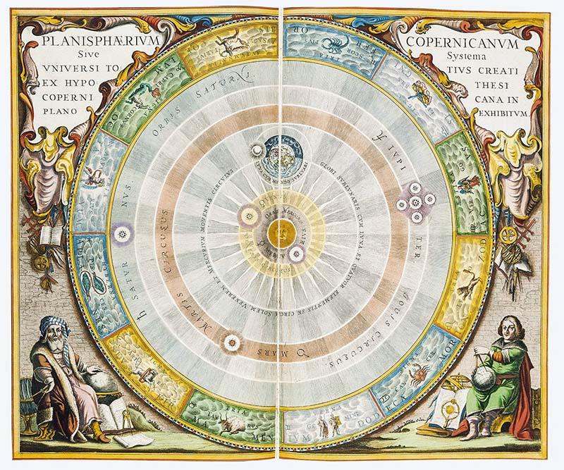 sistema coperniciano- 11-800x400
